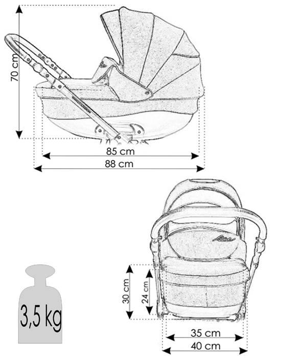 Dane techniczne wózka głębokiego